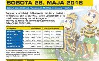 Pozvánka na druhý ročník OSA Košecký trávathlon